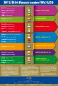 PosterFarmaci20132014web